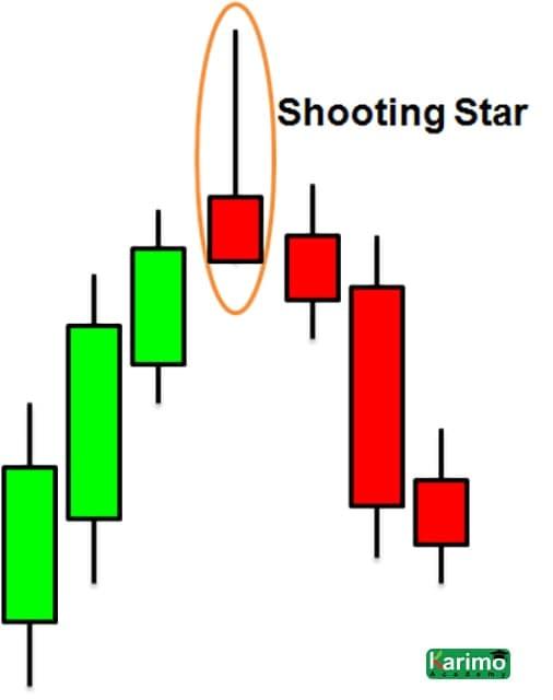 ستاره ثاقب