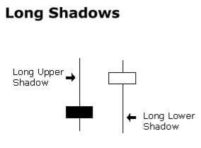 کندل استیک سایه های طولانی