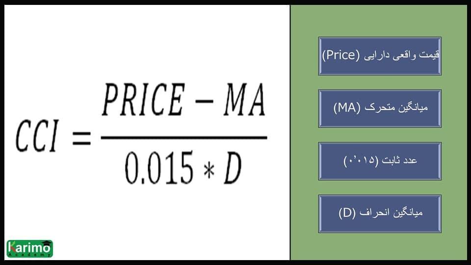 فرمول اندیکاتور cci