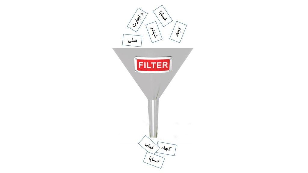 آموزش فیلتر نویسی در بورس